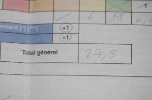 /31  J'ai passé le permis et j'ai eu une super note!